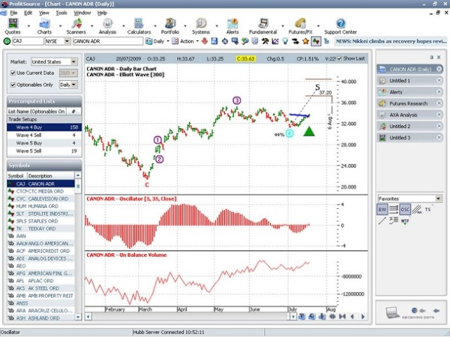 Technical Analysis Trading Software - 11 Technical Analysis Trading Software for Online Investment