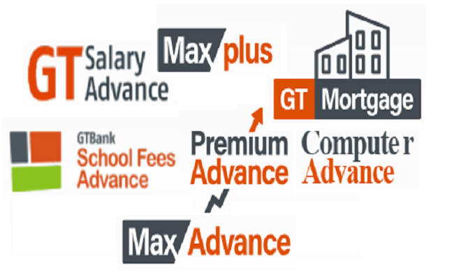 Guaranty Trust Bank Personal Loans for Personal Needs