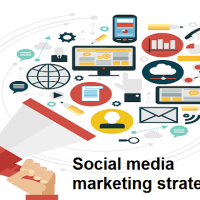 Social media marketing strategy for a small business  branding