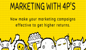 Marketing 4 P's to build an effective digital marketing campaign
