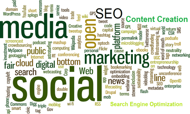 wordcloud SEO - SEO Content Check List for Quality Content Creation
