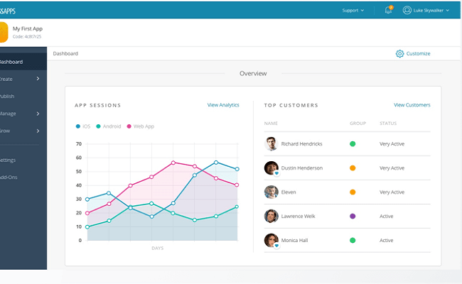 Bizness Apps: Powerful Software for Small Business