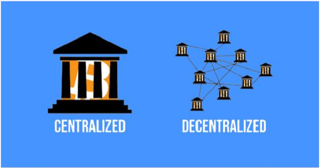Decentralized vs Centralized Exchange: Which is the Best
