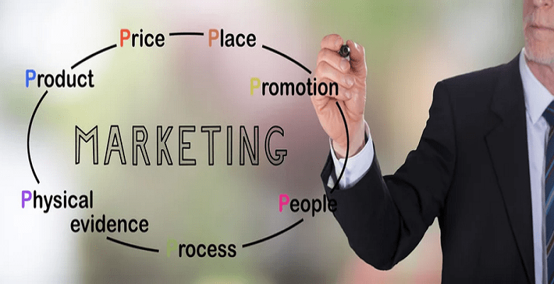 Guides to Merge Physical Marketing with Digital Marketing