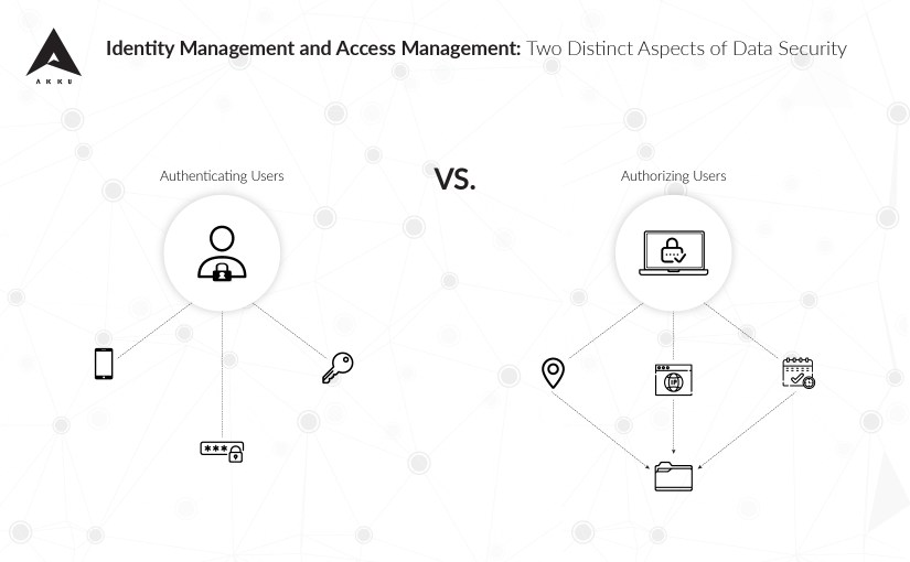 Exploring the Difference Between  Identity Management and Access Management