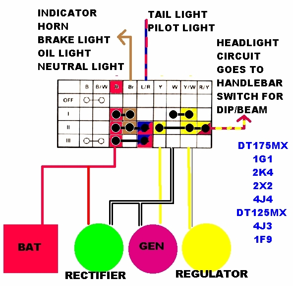 honda wave motorcycle wiring diagram 7 wire yamaha dt 175 for great installation of mx 12volt conversion workshop owners club rh yamahaclub com red it