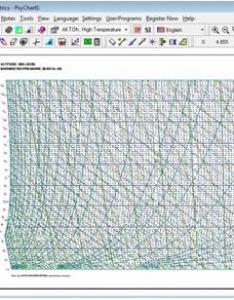 High low temperature pressure psychrometric chart analysis calculator software program for industrial engineers also rh aktonassoc