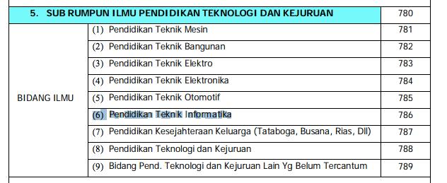 Rumpun Pendidikan Teknik Informatika
