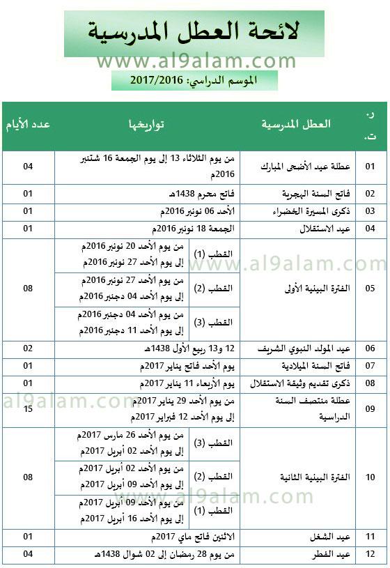 lai7at l3otal 2017 maroc لائحة العطل