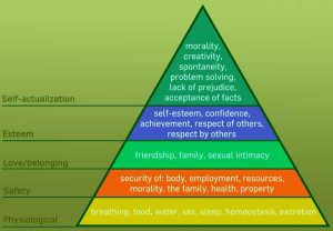 maslow's needs pyramid