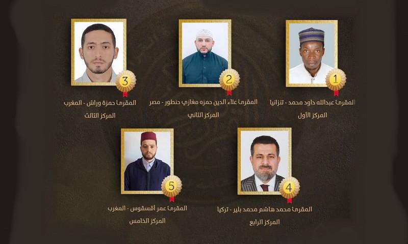 مُقرئان مغربيان يفوزان بجوائز مسابقة 'كتارا' الدولية لتلاوة القرآن