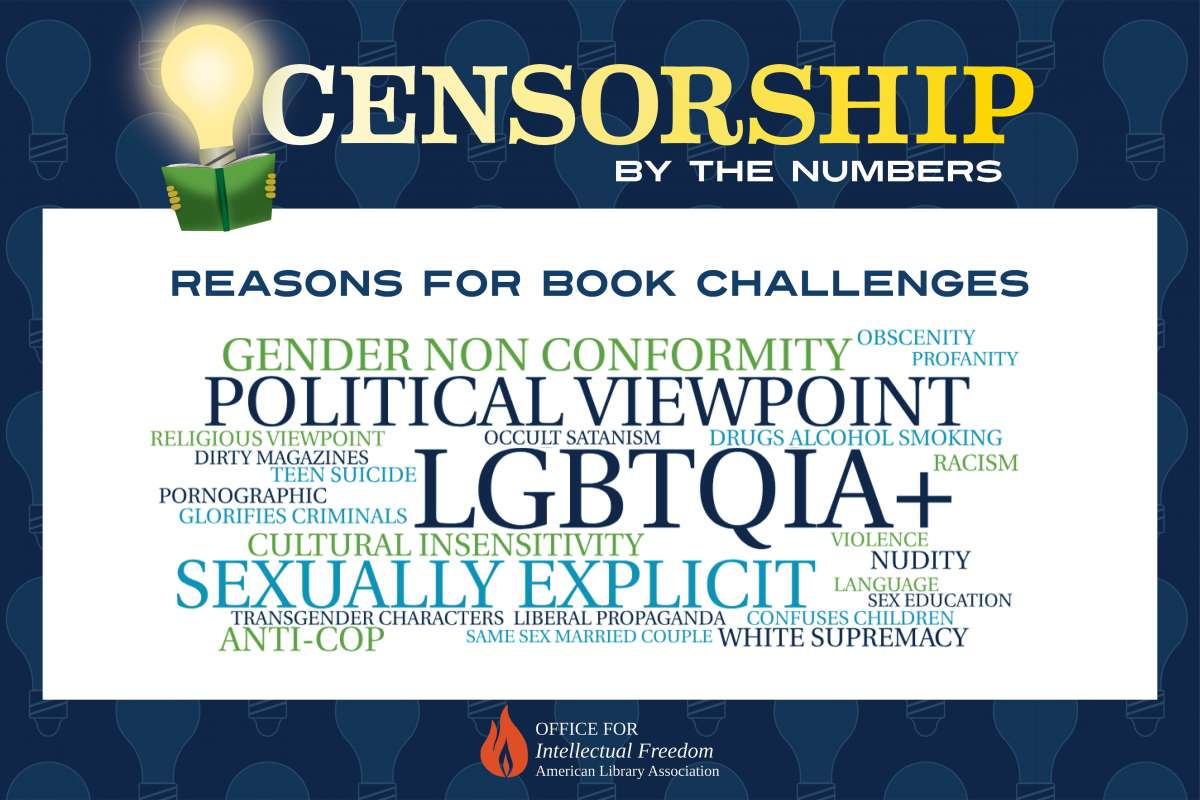 Censorship by the numbers ALA.org/bbooks