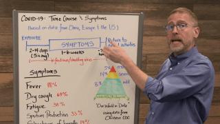 HudsonAlpha COVID-19 series: Timeline and symptoms