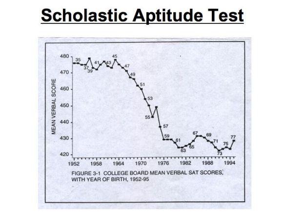 Fig-19-Decline-SAT
