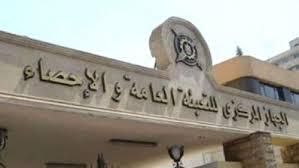 Photo of الاحصاء: 83 ألف طن زيادة فى إنتاج البترول والغاز فى نوفمبر الماضى