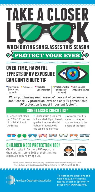 AOA_Sunglasses_infographic