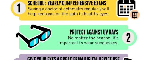 Lifetime of Healthy Vision