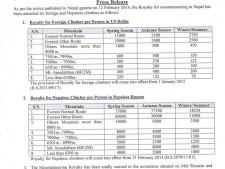 Nepal 2015 Permit Fees