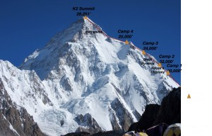 K2 Camps