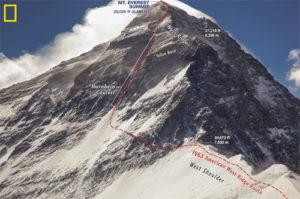 Everest West Ridge