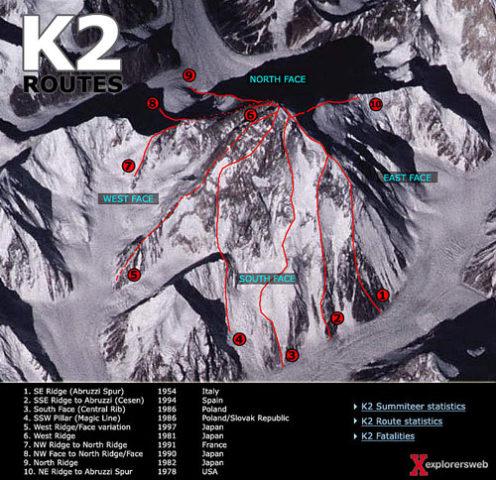 K2 Routes courtesy of exweb