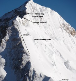 diagram of route up everest [ 768 x 1024 Pixel ]