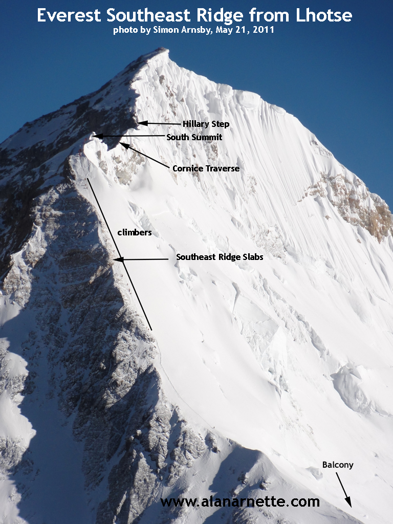 hight resolution of diagram of route up everest