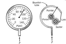 Psi Pressure Sensor PSI Pressure Gauge Wiring Diagram ~ Odicis