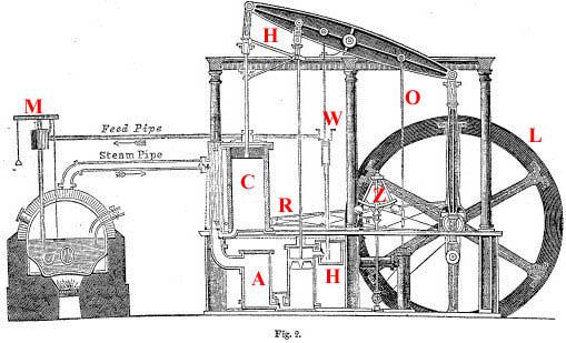 Beam Engine Meccano model page 1a