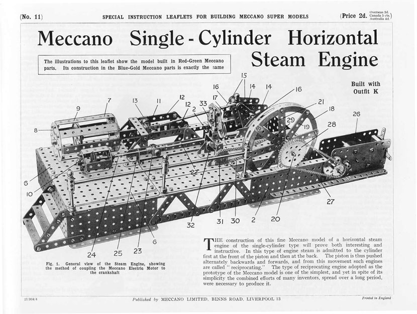 List of Synonyms and Antonyms of the Word: meccano manuals