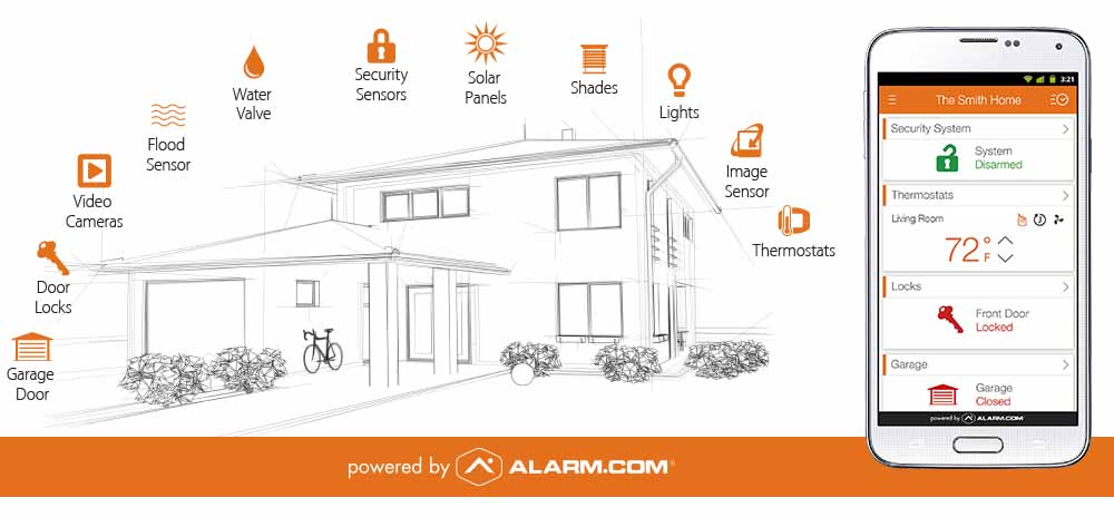 Top Rated Home Alarm Monitoring Services