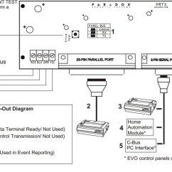 Dsc Pc5010 Wiring Diagram How To Read Home Diagrams Alarm Panel Great Installation Of Alexor Simple Schema Rh 17 Aspire Atlantis De System