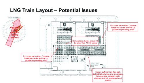 small resolution of keiji akiyama a longtime veteran lng engineer from japan has identified what he believes are potential problems with the current plans for the layout of