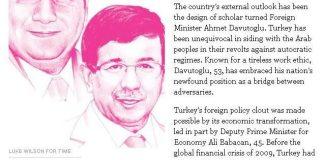Ali Babacan Ahmet Davutoglu Time En Etkin 100 ismi