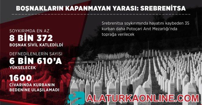 Srebrenitsa Soykirimi