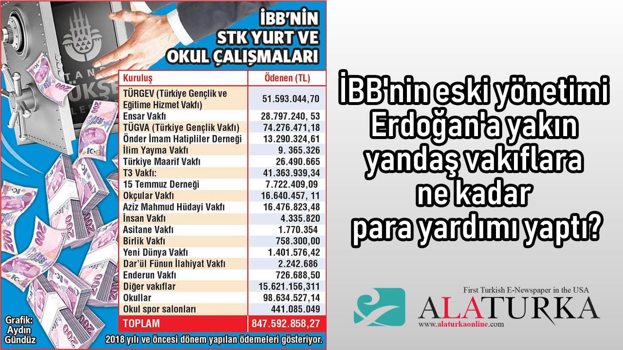 İBB'nin eski yönetimi Erdoğan'a yakın yandaş vakıflara ne kadar para yardımı yaptı?
