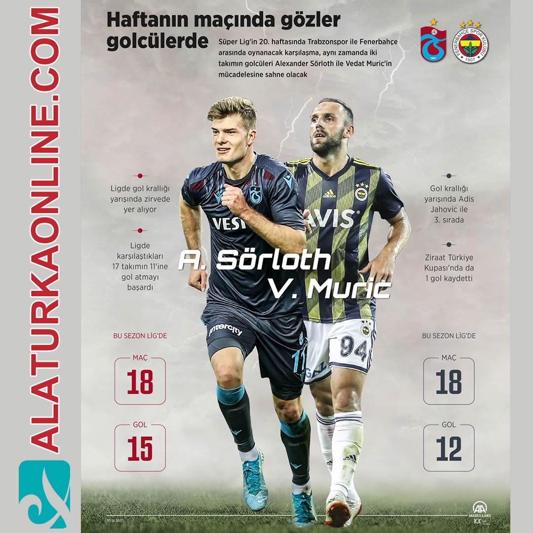 Trabzonspor Fenerbahçe Haftanın maçında gözler golcülerde
