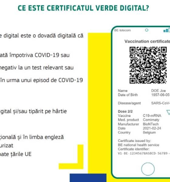 Certificatul verde digital ce este