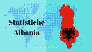Statistiche sull'Albania