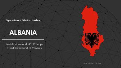Speedtest Global Index Albania