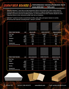 Stiffened felt pads for aluminum extrusion, acoustics, high temperature resistance, cut and abrasion resistance