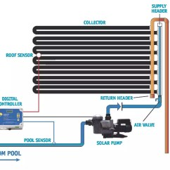 Hayward Pool Pump Wiring Diagram Porsche 924 Turbo Super Ii Free Engine