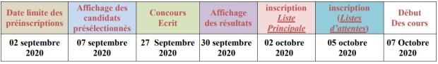 Préinscription à l'Institut Supérieur des Sciences de Santé de Settat 2020-2021