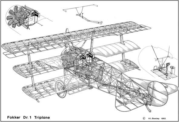 Aircraft Rotary Engine Diagram Gas Turbine Jet Engine