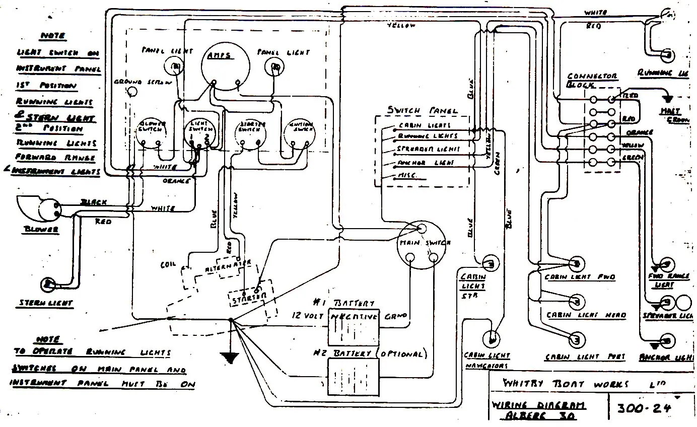 hight resolution of marine wiring diagrams free wiring diagram for you u2022 bayliner boat electrical diagram boat electrical diagrams