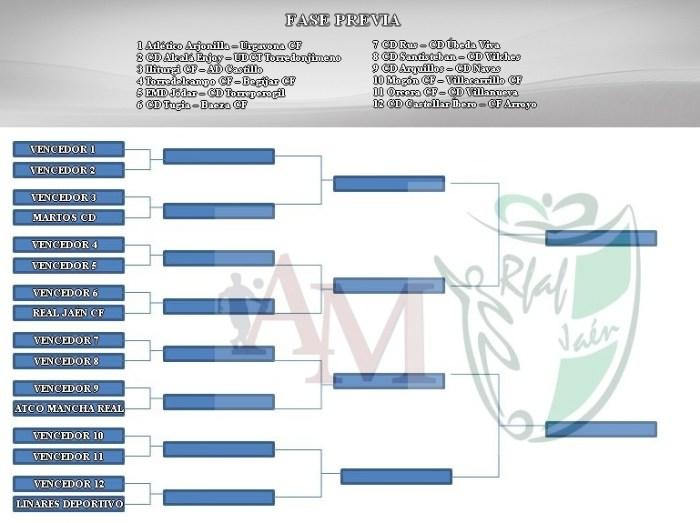 III Copa Diputación