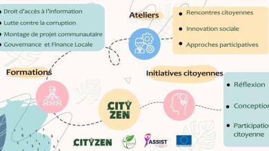 صورة جمعية المنطقة الخضراء بالمنزه تطلق مشروع CITYZEN