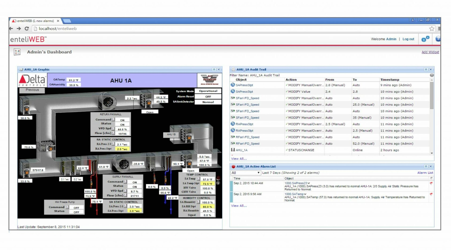 Dashboard of software for GMP/GLP Monitoring