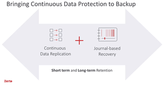 Data Protection Workflow