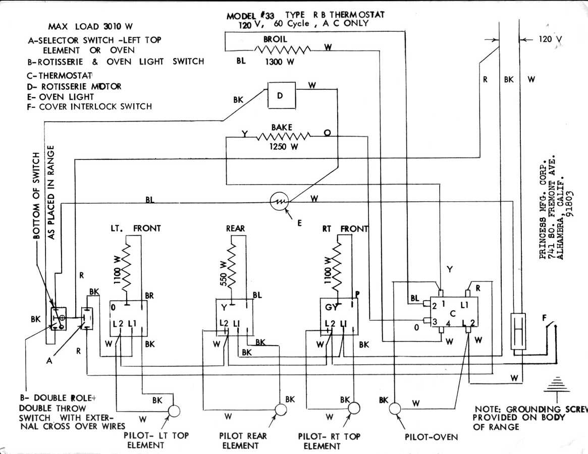 hight resolution of princess stove wiring diagram wiring diagrams tar princess stove wiring diagram